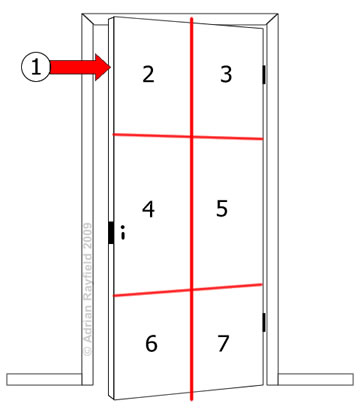 Diagram of flush door and numbered sequence for painting (copyrignt Adrian Rayfield)