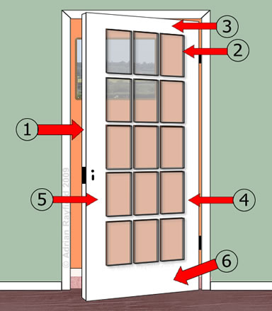 Diagram of glass panelled door and numbered sequence for painting (copyrignt Adrian Rayfield)