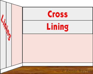 Graphic of room showing lining and cross lining techniques