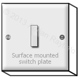 Surface switch