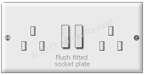 Flush fitted socket