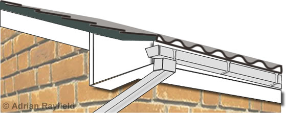 Graphic of fitted gutter on fascia board