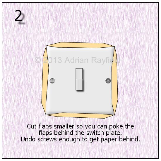 Paper flaps cut around switch