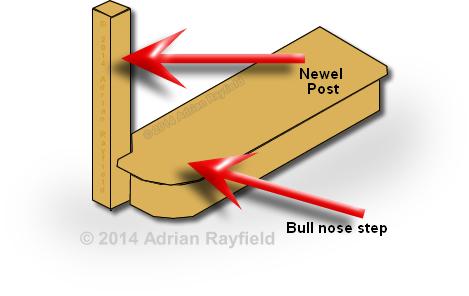 bull nose step