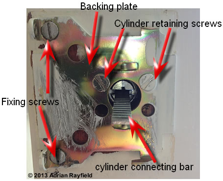 Cylinder rim lock backing plate
